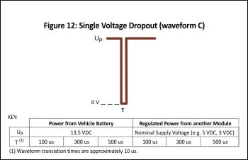Ford CS-2009 Immunity to Voltage Dropout Requirements - C